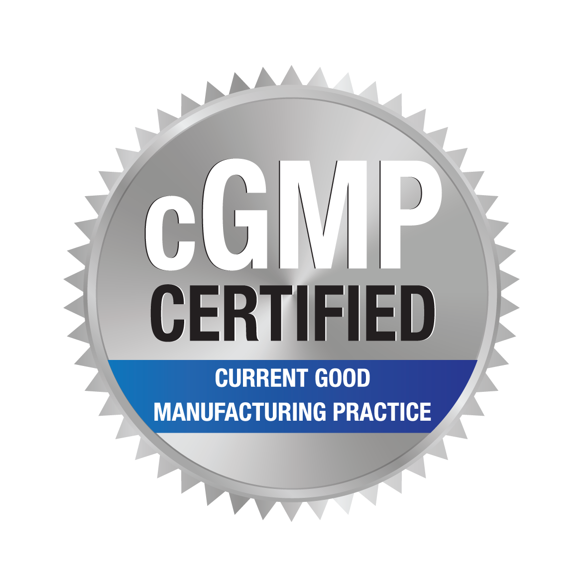 CGMP minőség